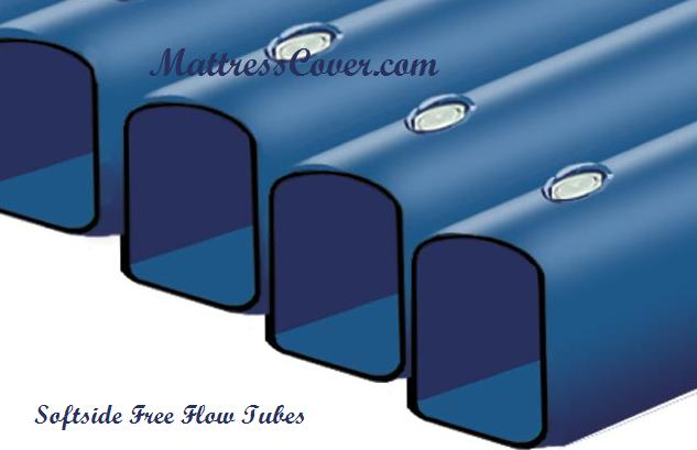 Free Flow Tubes For Softside Waterbeds For King Queen