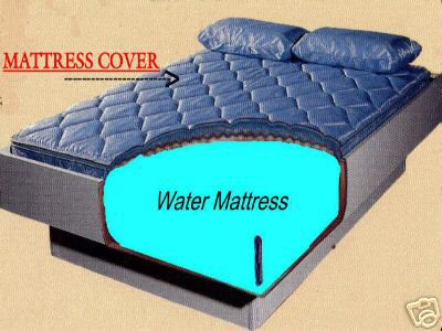 Is A Water Mattress Bad For My Back With Image