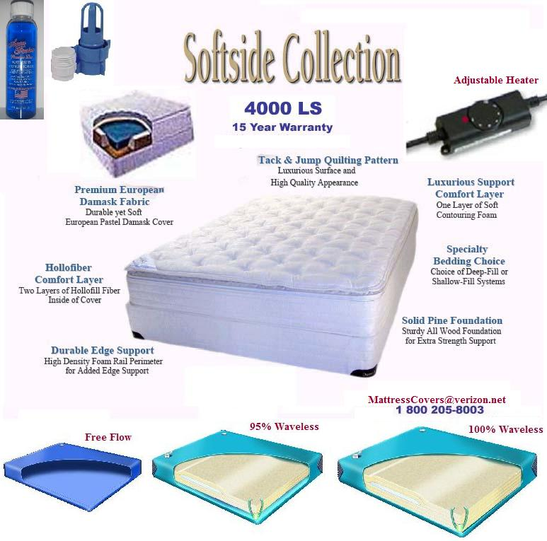 Full Size 54 X 74 Softside Pillow Top Waterbed