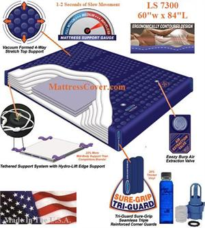 Queen Waveless Ls7300 waterbed mattress for queen size hardside water bed frame.