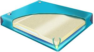 Super Twin 90 percent wave less water bed mattress for super single hardside waterbeds