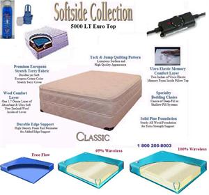 single softside waterbed with soft side water bed mattress w/ Cotton Euro Top