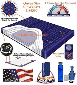 Queen Waveless waterbed mattress for queen size hardside water bed frame.