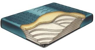 Boyd Waveless mattress is for California King and Queen hardside waterbeds.
